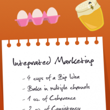 recipe-for-integrated-automotive-campaigns